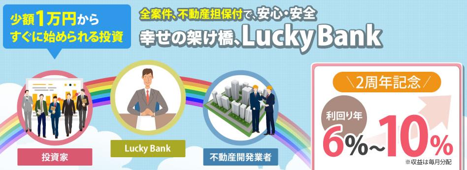 少額投資 1万円