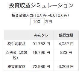 100万円 資産運用